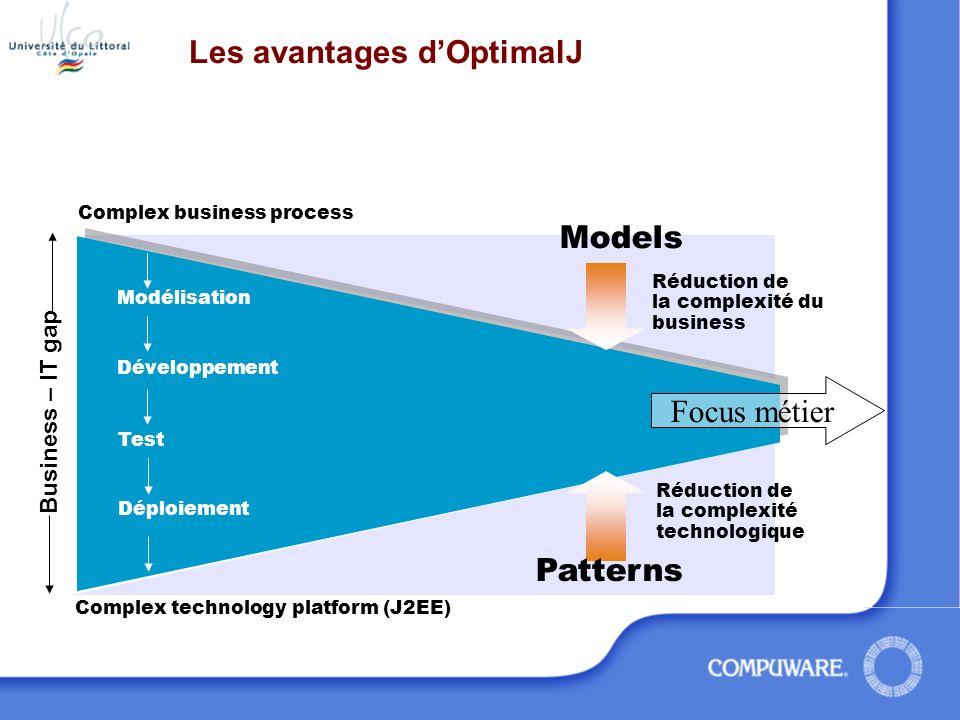 Les avantages d'OptimalJ