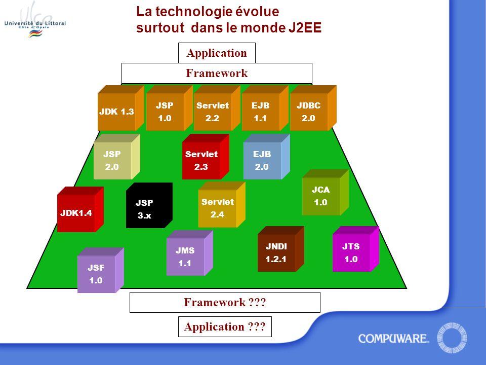 La technologie évolue surtout dans le monde J2EE
