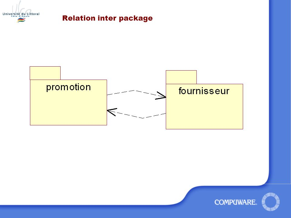 Relation inter package