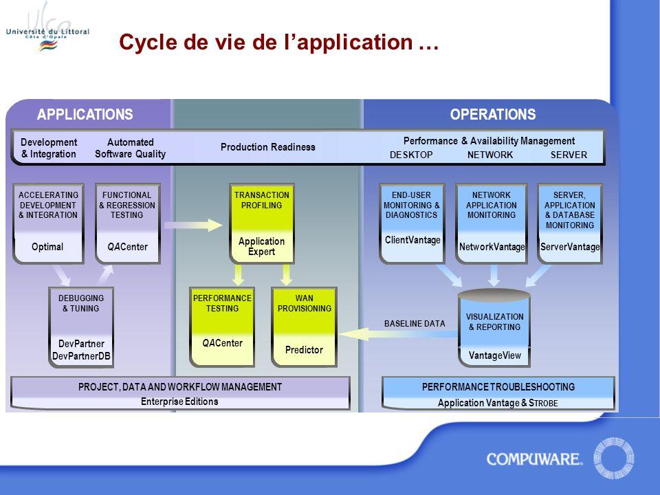 Cycle de vie de l'application …