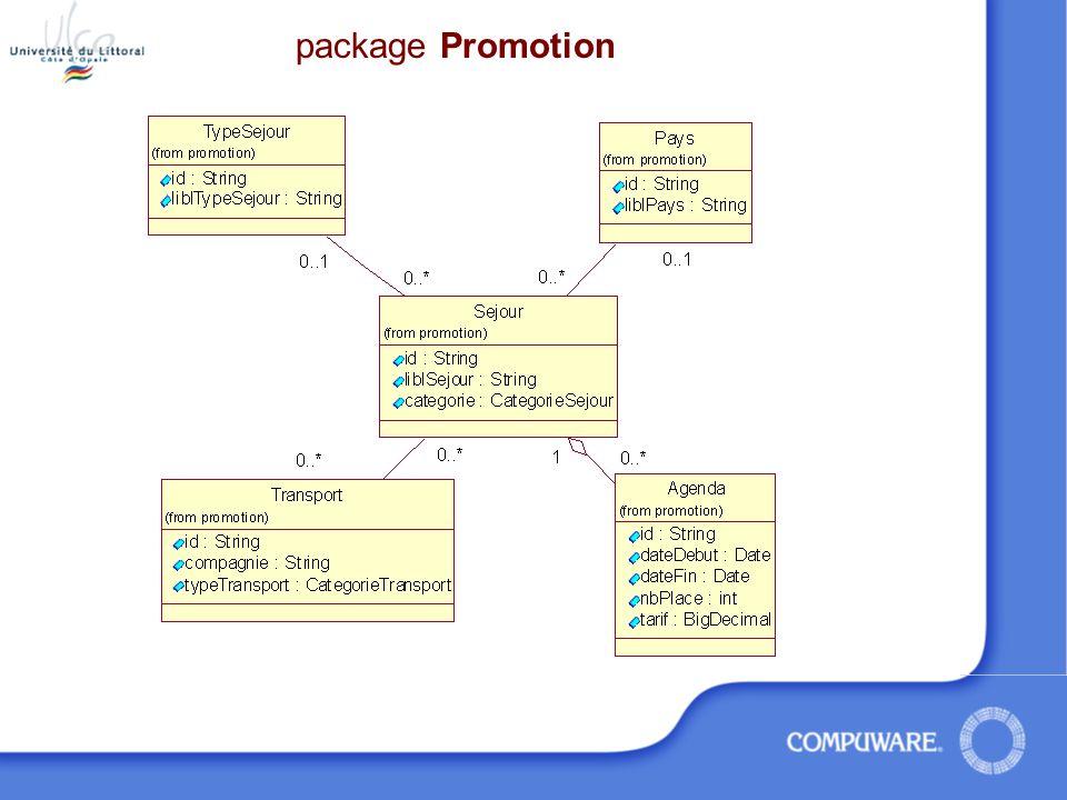 Les Promotions package Promotion OptimalJ has 4 cornerstones: