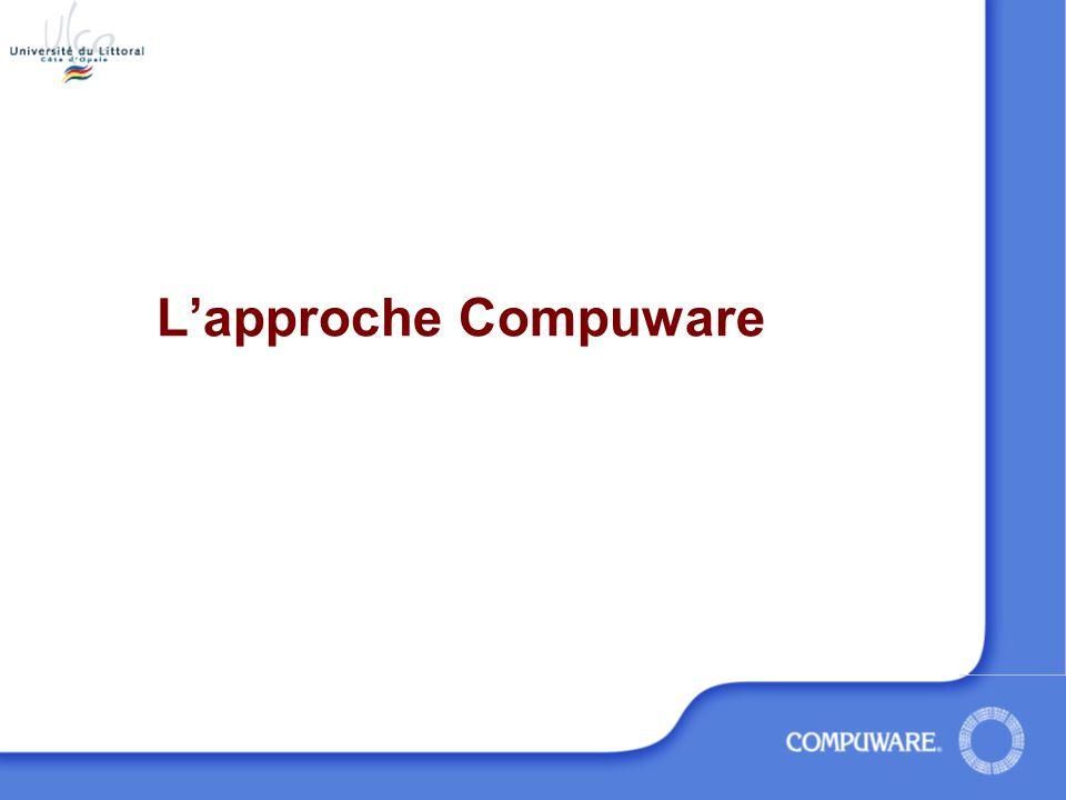 L'approche Compuware