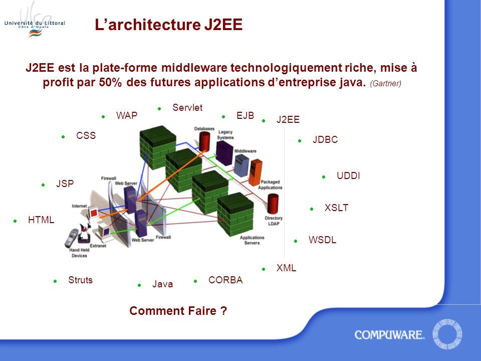 L'architecture J2EE