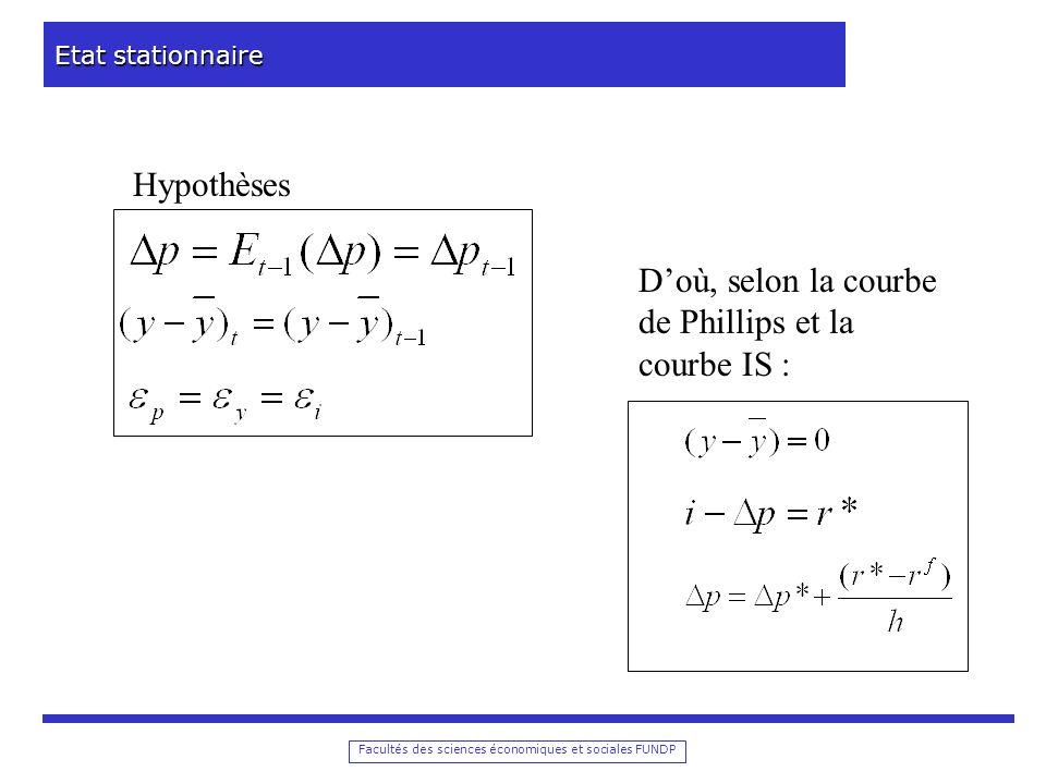 D'où, selon la courbe de Phillips et la courbe IS :