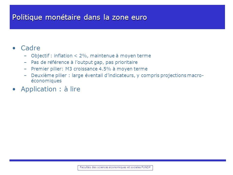 Politique monétaire dans la zone euro