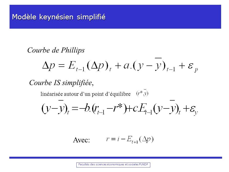 Modèle keynésien simplifié