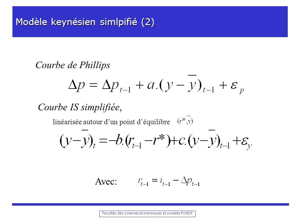 Modèle keynésien simlpifié (2)