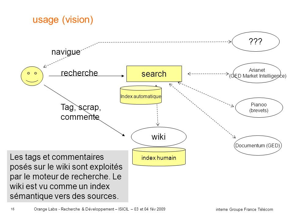 Arianet (GED Market Intelligence)