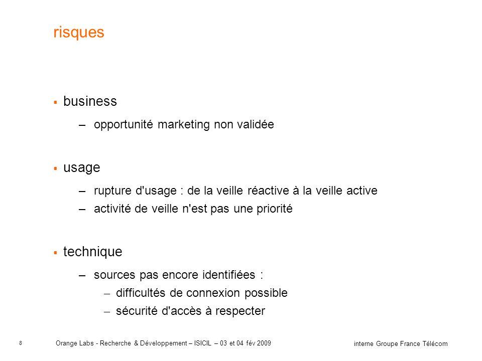 risques business usage technique opportunité marketing non validée