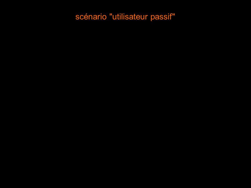 scénario utilisateur passif
