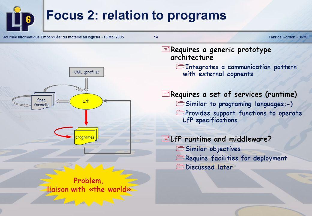 Focus 2: relation to programs