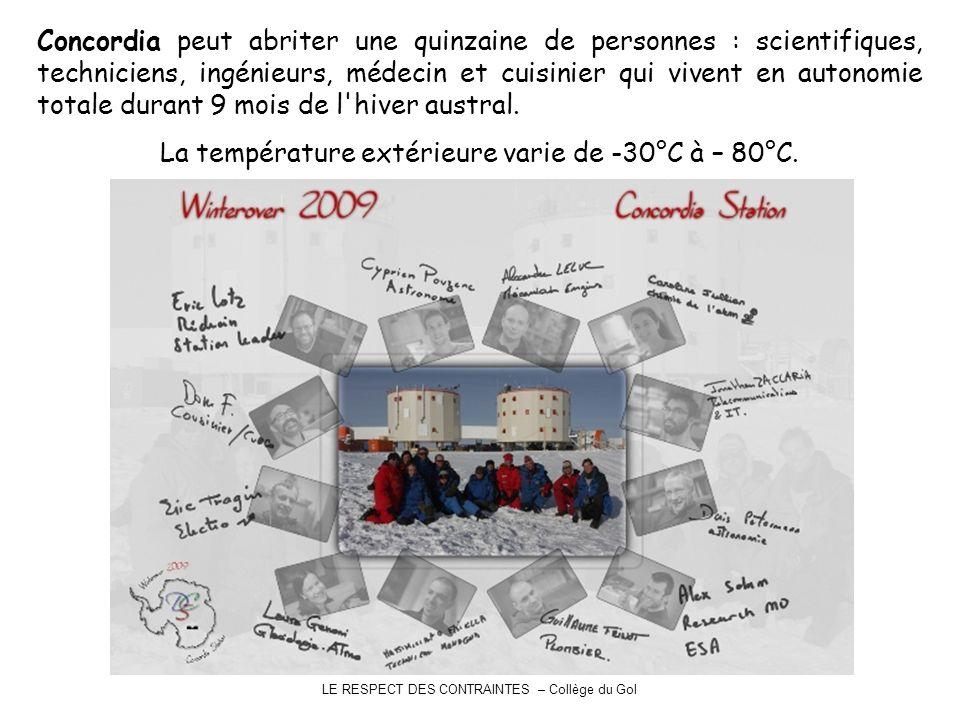 La température extérieure varie de -30°C à – 80°C.