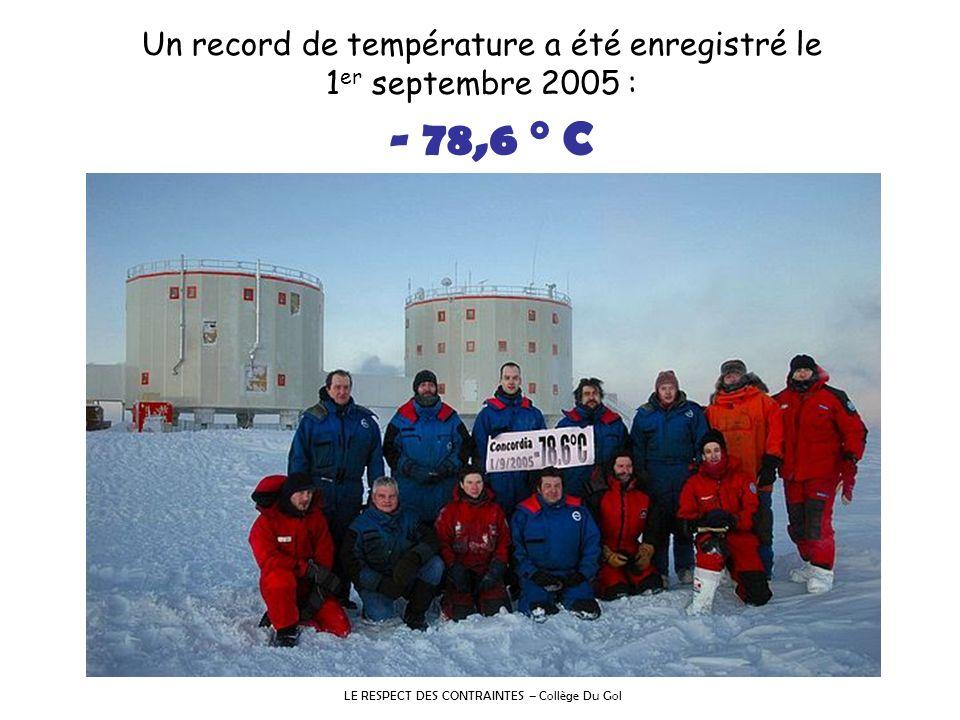 - 78,6 ° C Un record de température a été enregistré le