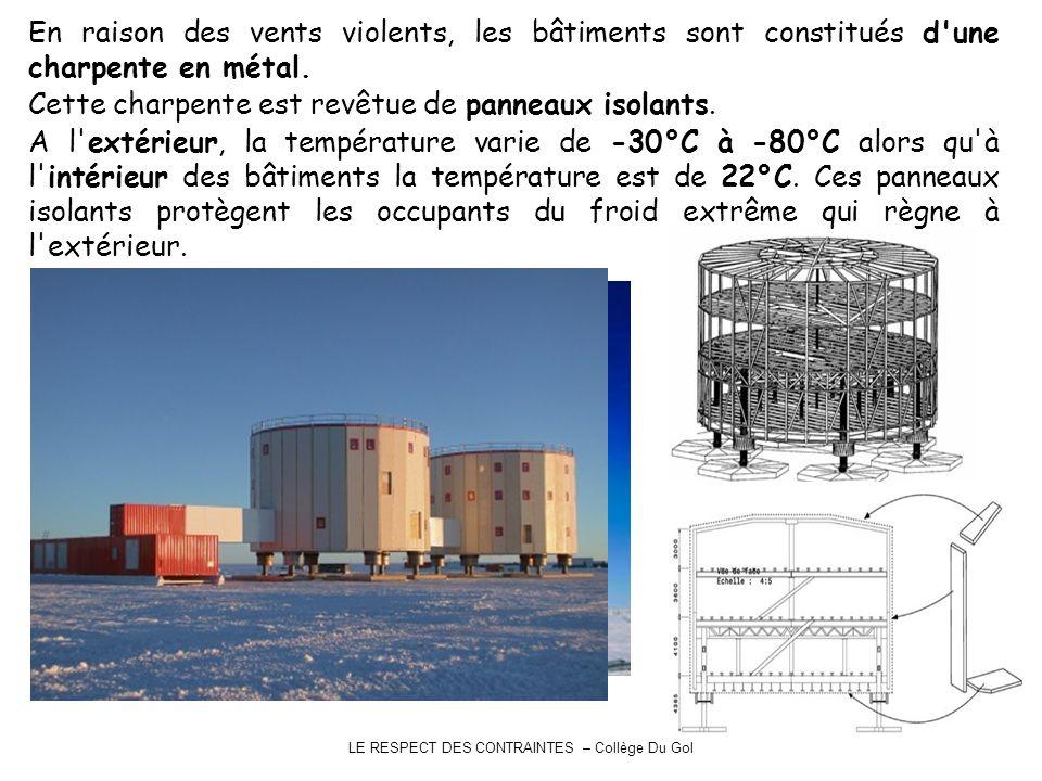 LE RESPECT DES CONTRAINTES – Collège Du Gol