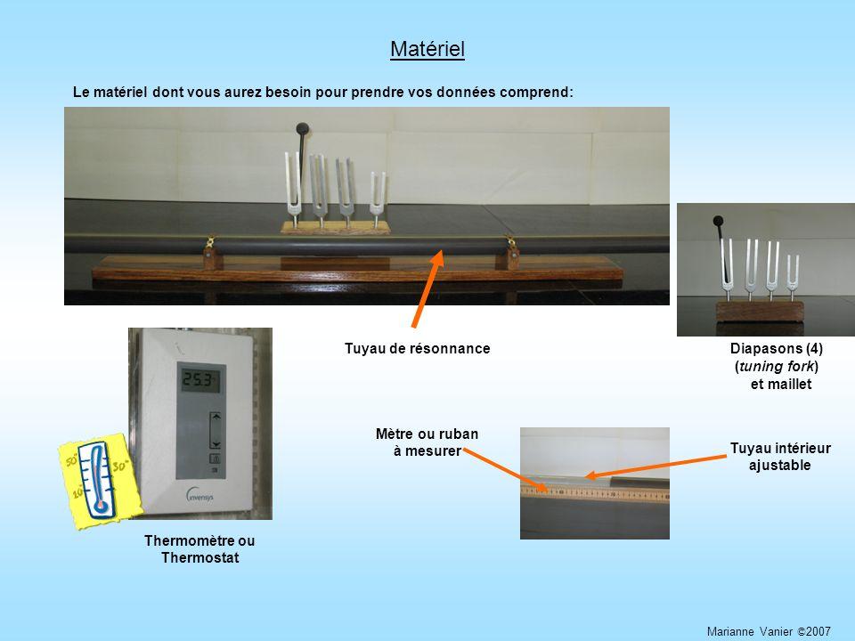 Mètre ou ruban à mesurer Thermomètre ou Thermostat