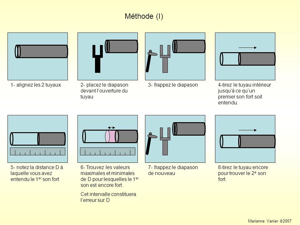 Méthode (I) 1- alignez les 2 tuyaux