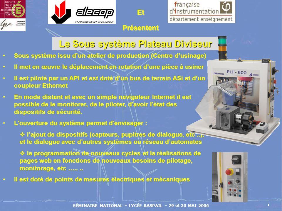 Le Sous système Plateau Diviseur