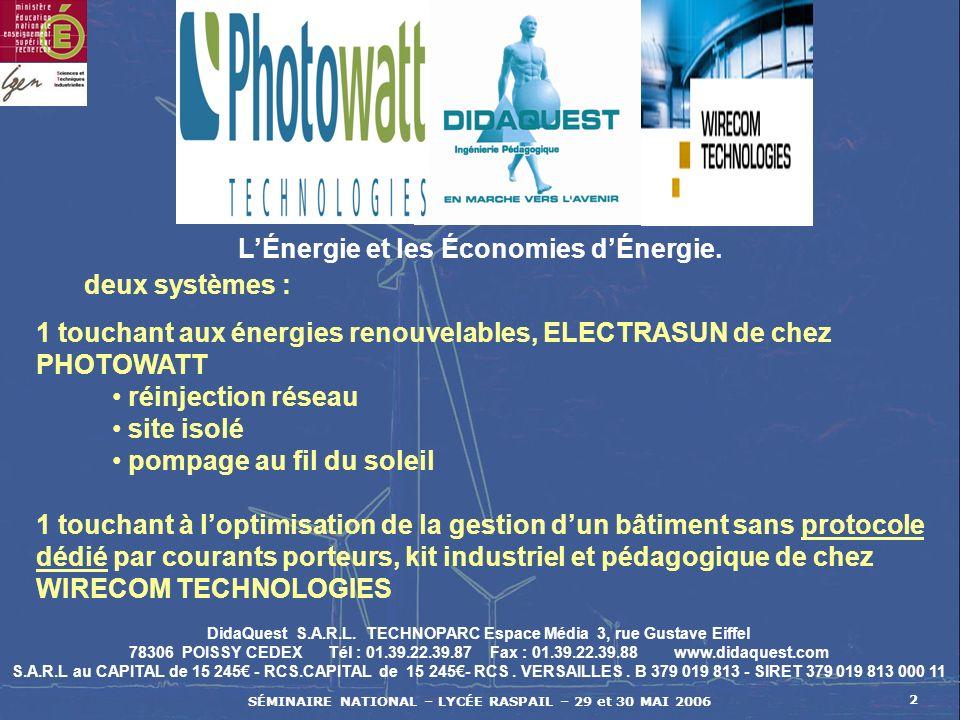 L'Énergie et les Économies d'Énergie.