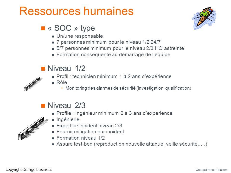 Ressources humaines « SOC » type Niveau 1/2 Niveau 2/3