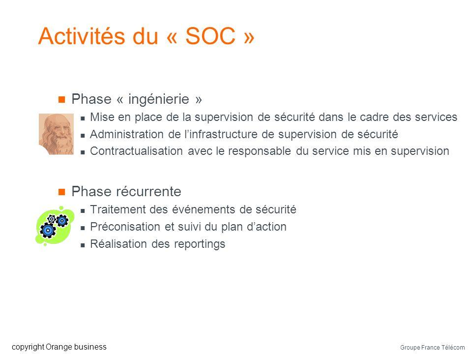 Activités du « SOC » Phase « ingénierie » Phase récurrente