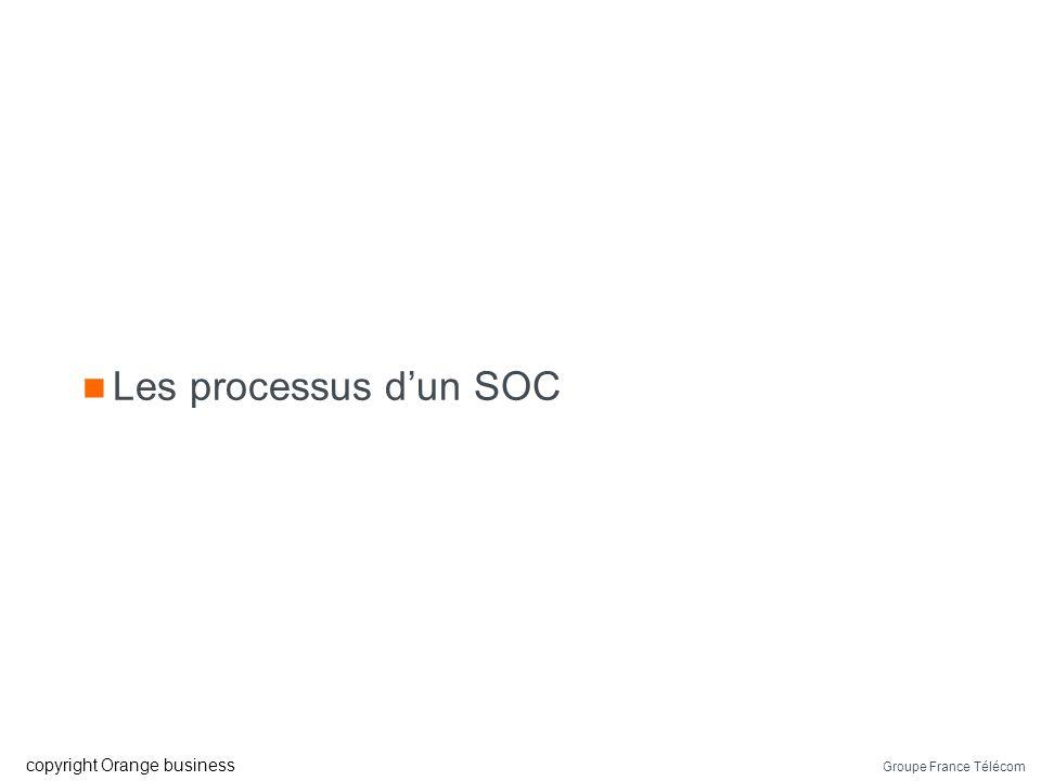 Les processus d'un SOC