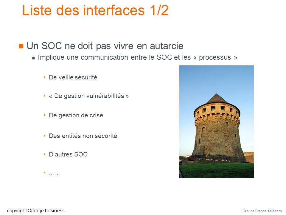 Liste des interfaces 1/2 Un SOC ne doit pas vivre en autarcie