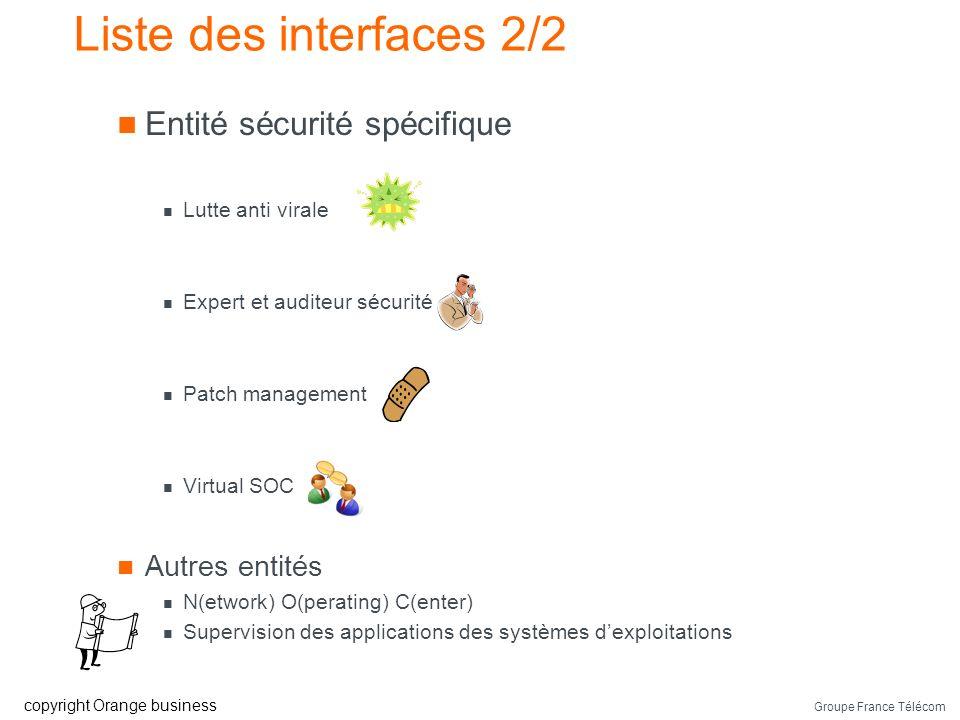 Liste des interfaces 2/2 Entité sécurité spécifique Autres entités