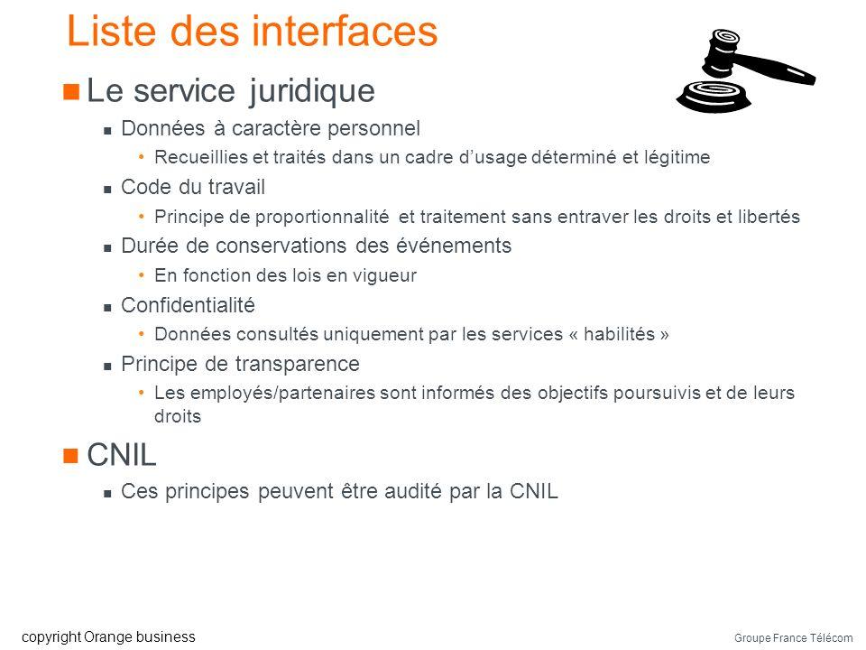 Liste des interfaces Le service juridique CNIL