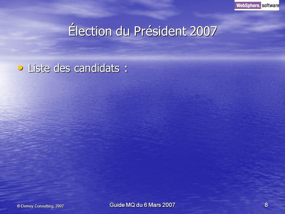 Élection du Président 2007 Liste des candidats :