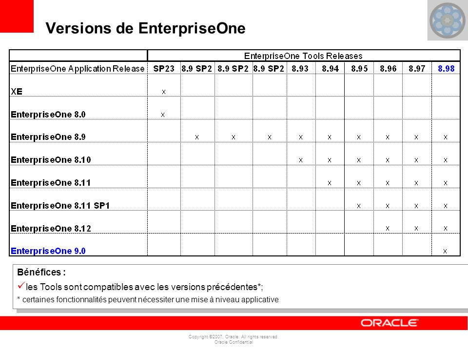 Versions de EnterpriseOne