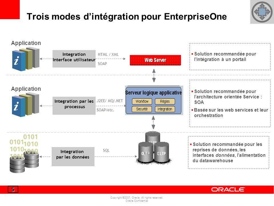 Trois modes d'intégration pour EnterpriseOne