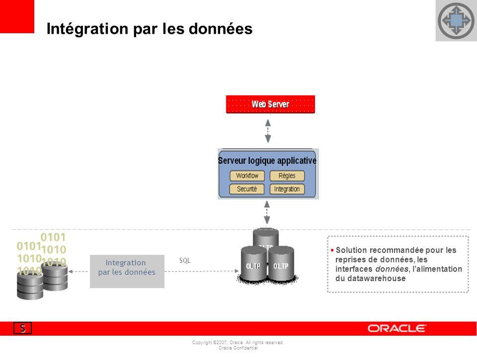 Intégration par les données