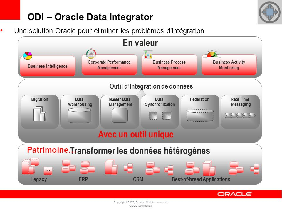 ODI – Oracle Data Integrator