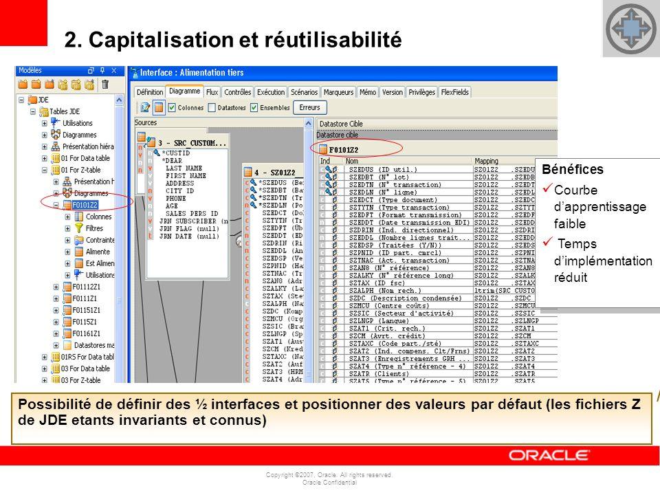 2. Capitalisation et réutilisabilité