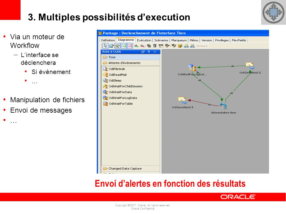 3. Multiples possibilités d'execution