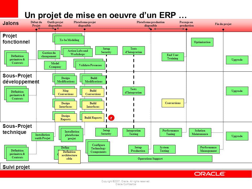 Un projet de mise en oeuvre d'un ERP …