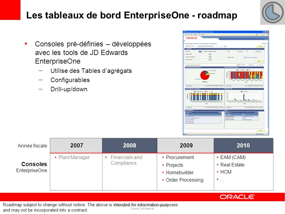 Les tableaux de bord EnterpriseOne - roadmap