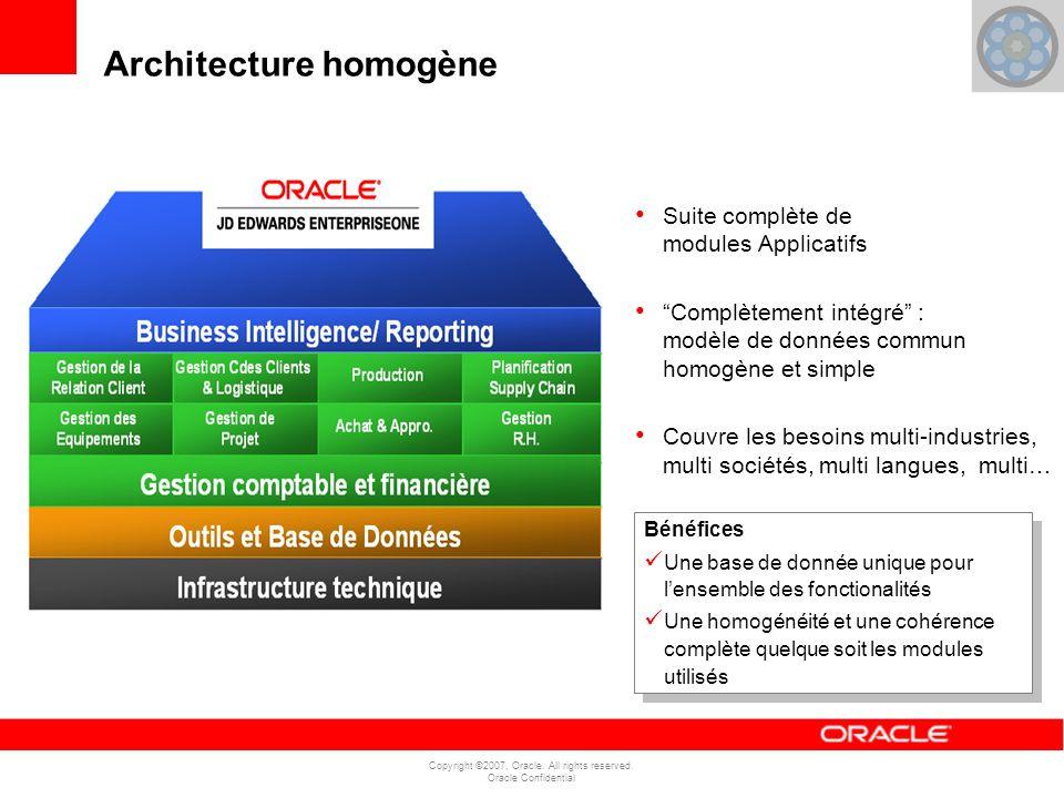 Architecture homogène
