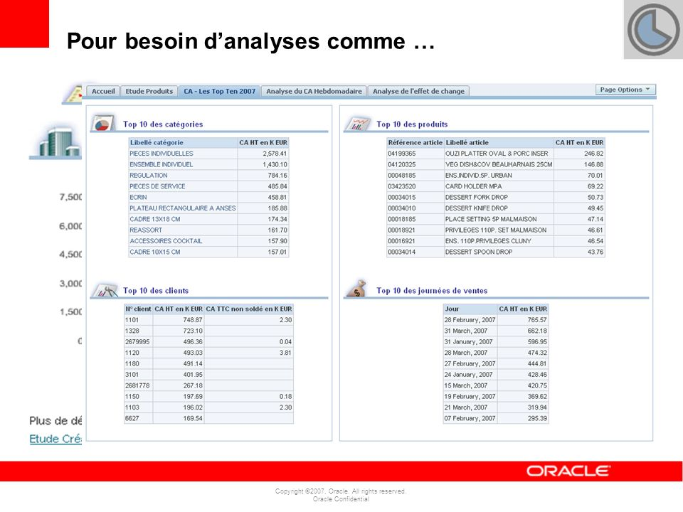 Pour besoin d'analyses comme …