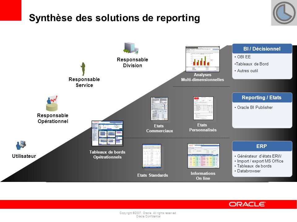 Synthèse des solutions de reporting