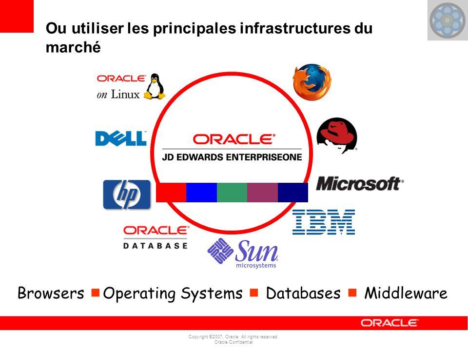 Ou utiliser les principales infrastructures du marché