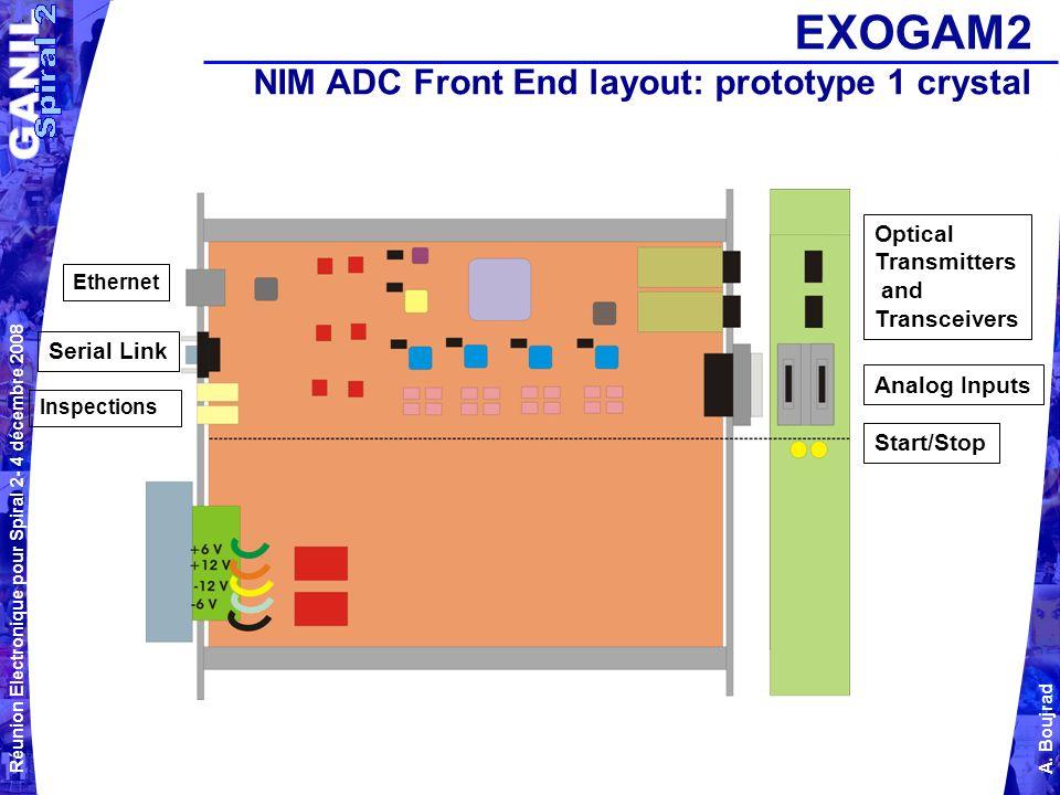 EXOGAM2 NIM ADC Front End layout: prototype 1 crystal