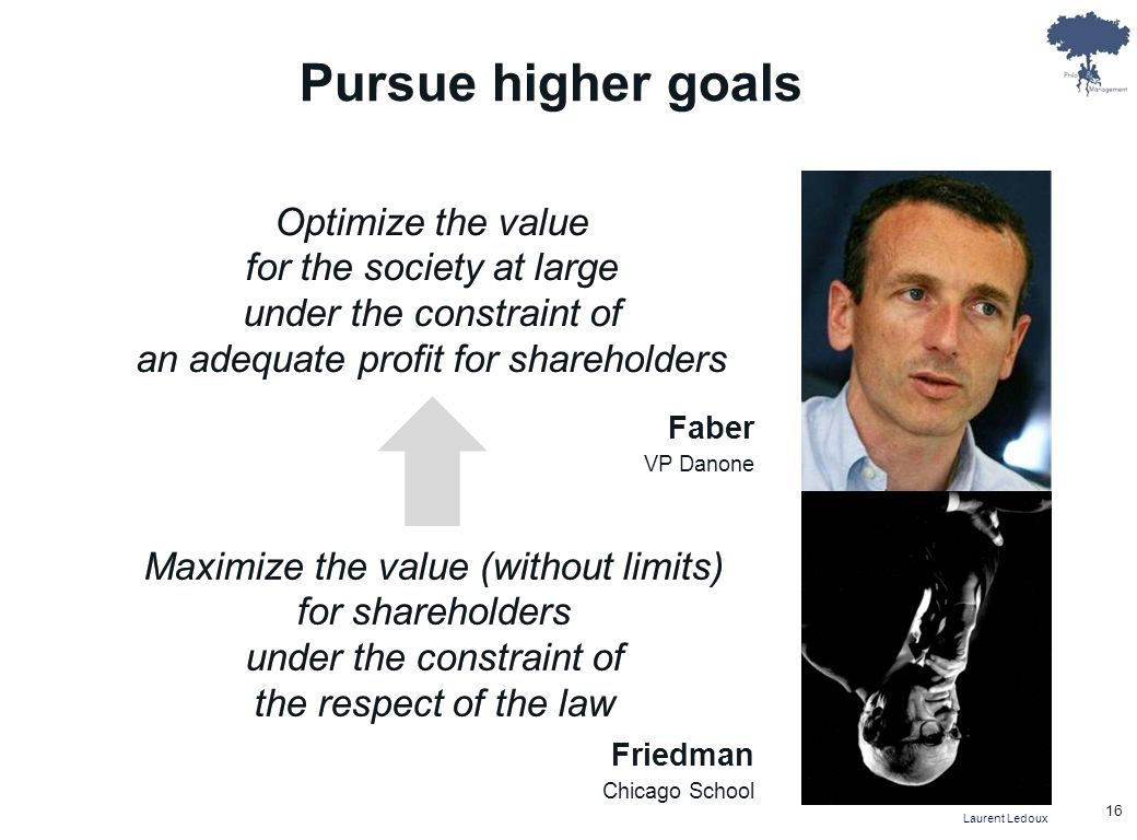 Pursue higher goals Optimize the value for the society at large