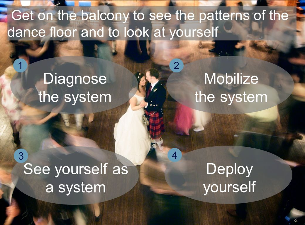 See yourself as a system