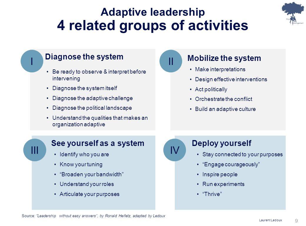 group activities leadership