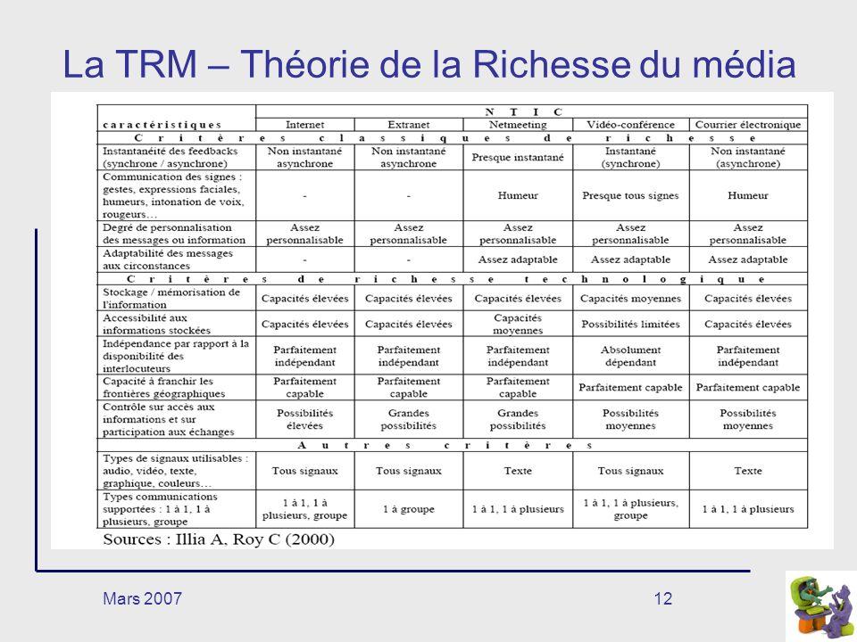 La TRM – Théorie de la Richesse du média