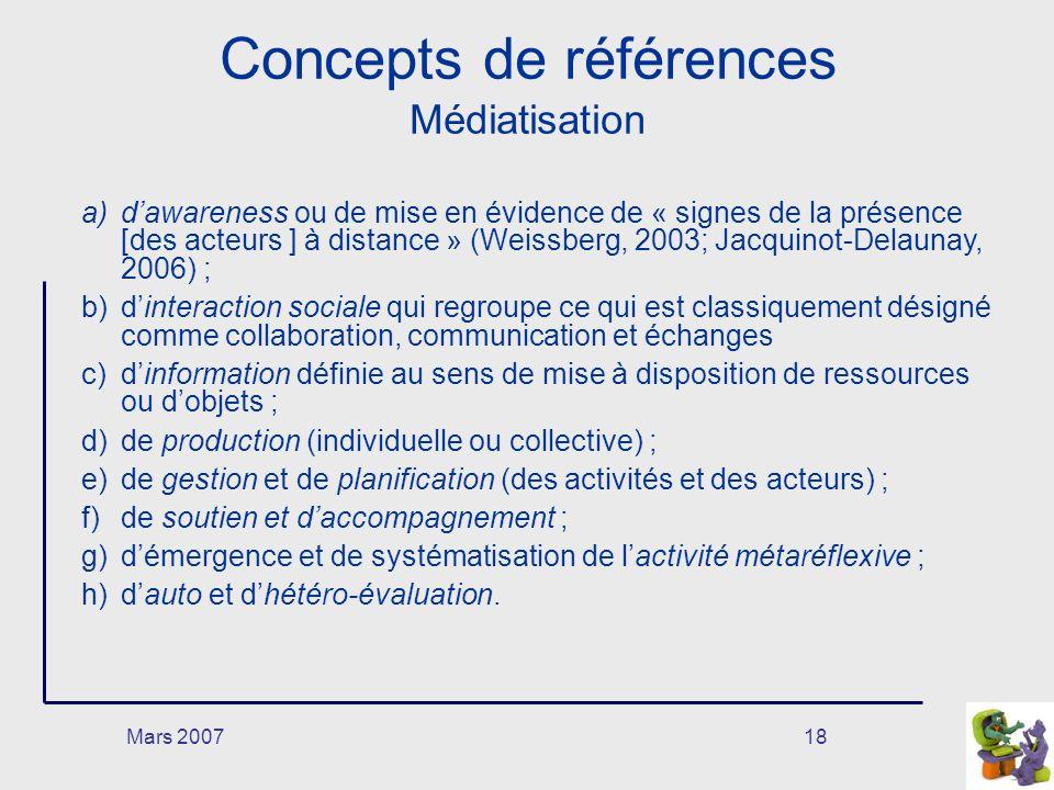 Concepts de références Médiatisation