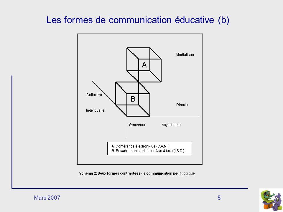 Les formes de communication éducative (b)