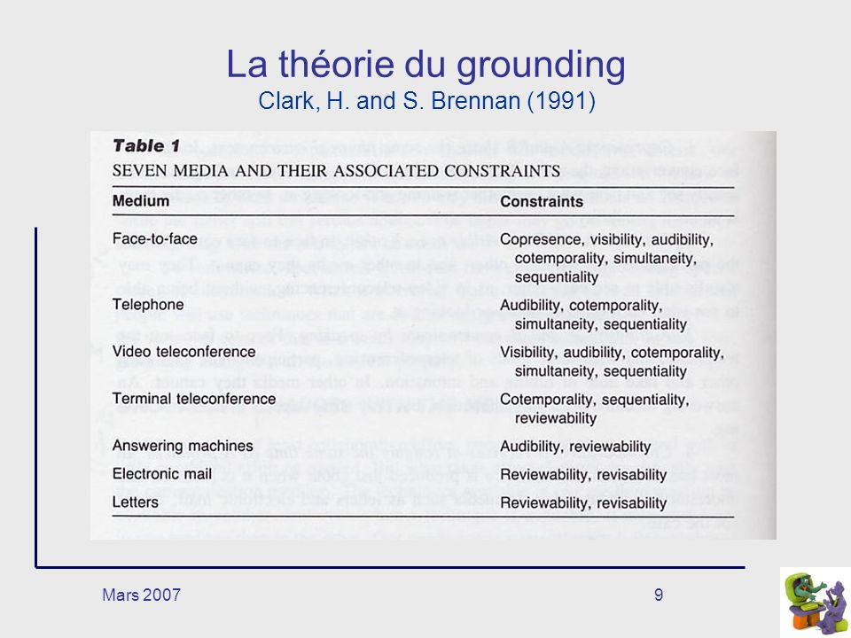 La théorie du grounding Clark, H. and S. Brennan (1991)