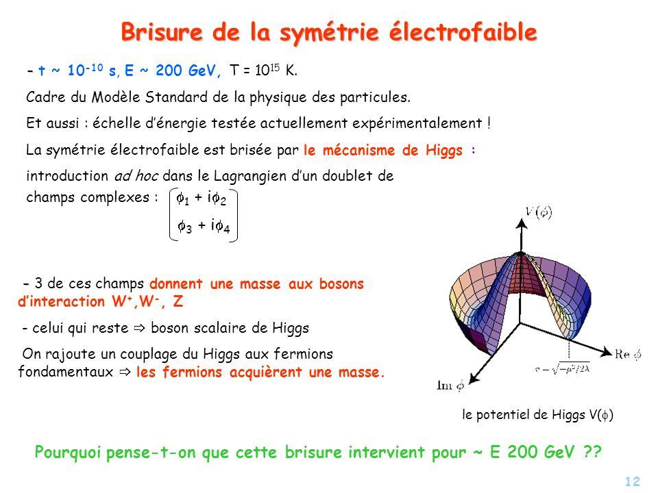 Brisure de la symétrie électrofaible
